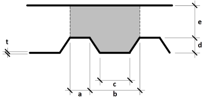 Analysemodel Staalbeton Theoretische Achtergrond